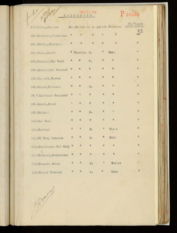 prisoners of the first world war international committee of the red cross view the records